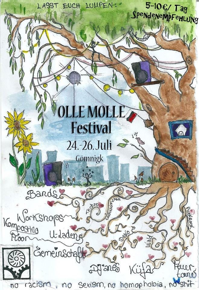 olle_molle2015